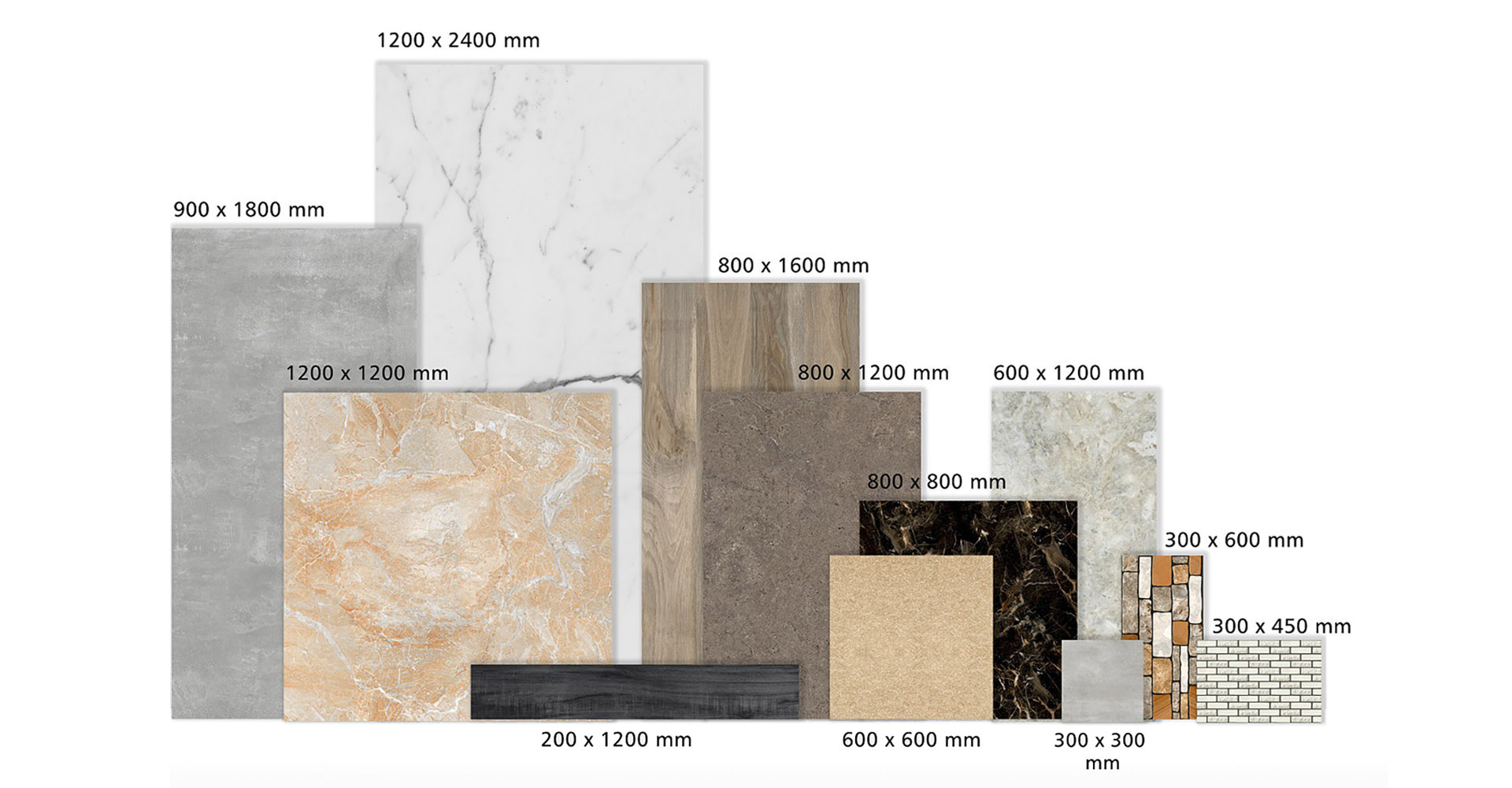 lots of tile sizes